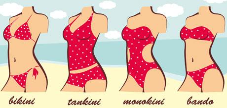 positie Triangel bikini Beugel Tankini Monokini